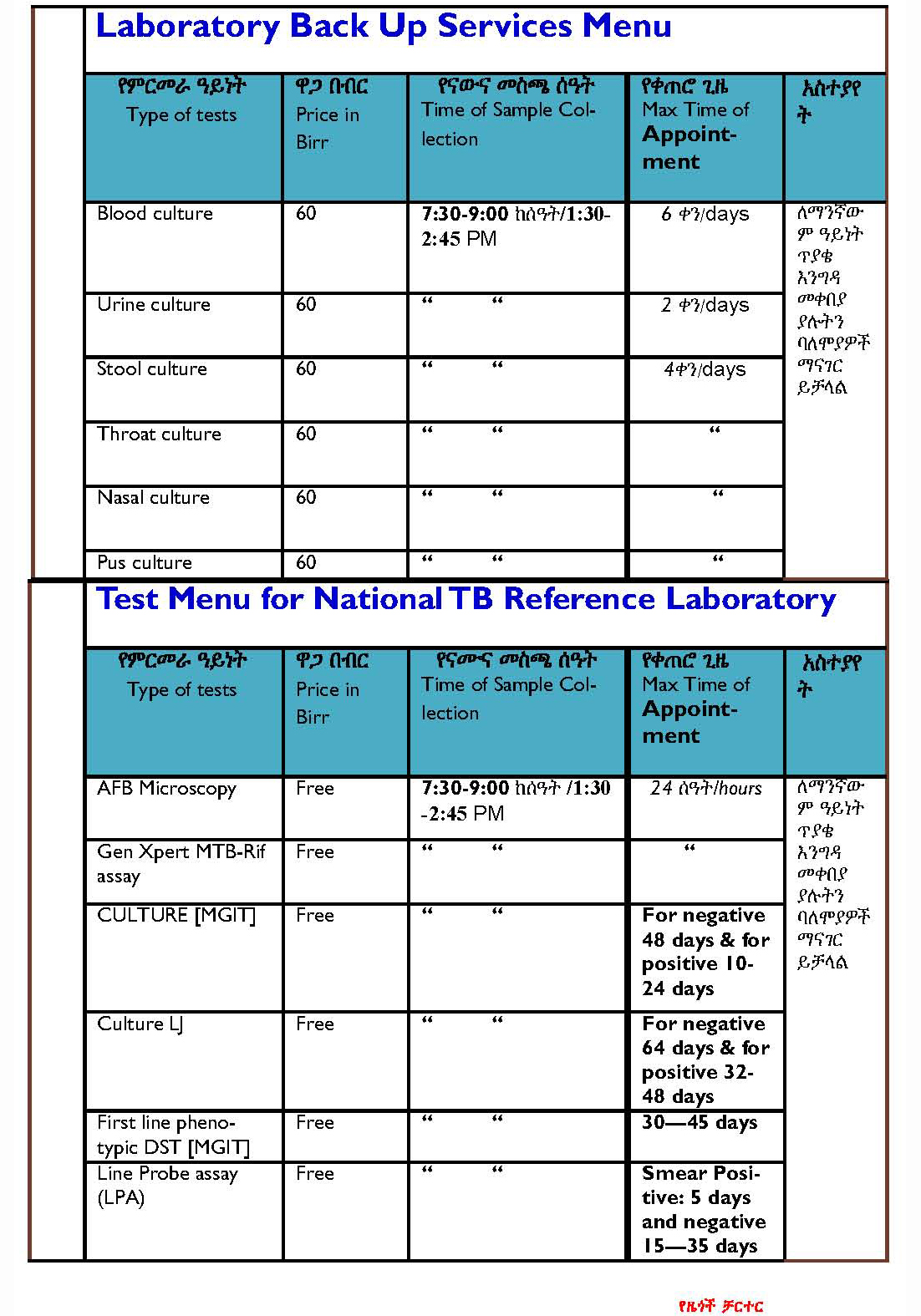Back Up, National TB Reference and Immunohematology Laboratories Page 1