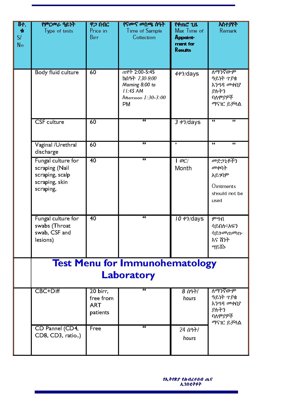 Back Up, National TB Reference and Immunohematology Laboratories Page 2