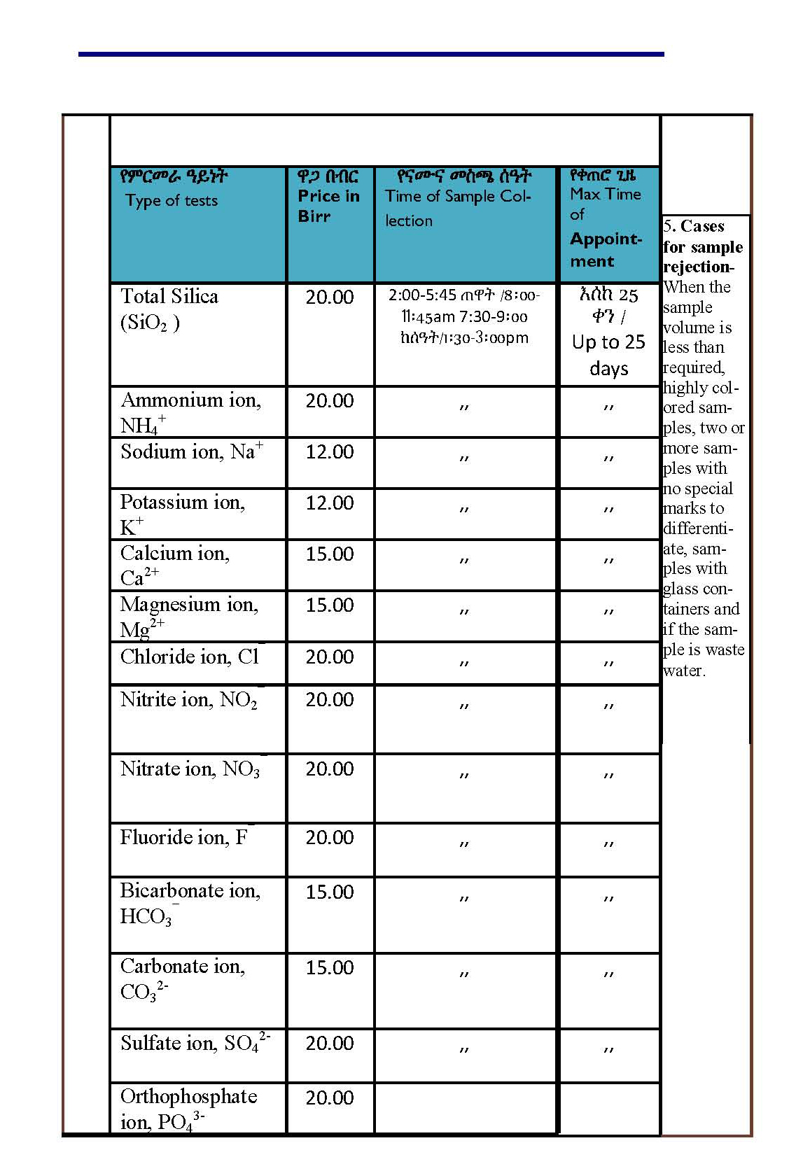 Drink Water Parameters Laboratory Test Page 2